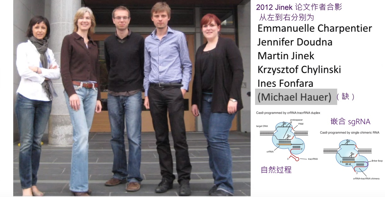 jinek-paper-authors.jpg