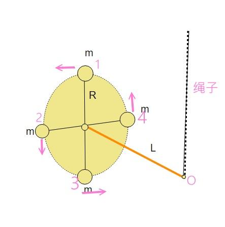 gyro-model.jpg
